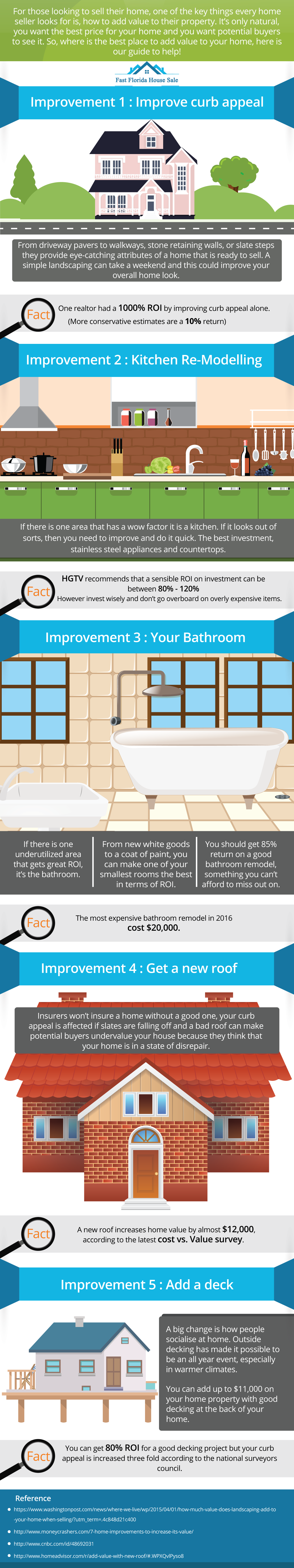 Add Value To Your Home Infographic